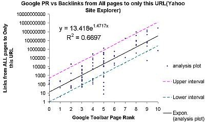 pagerank3